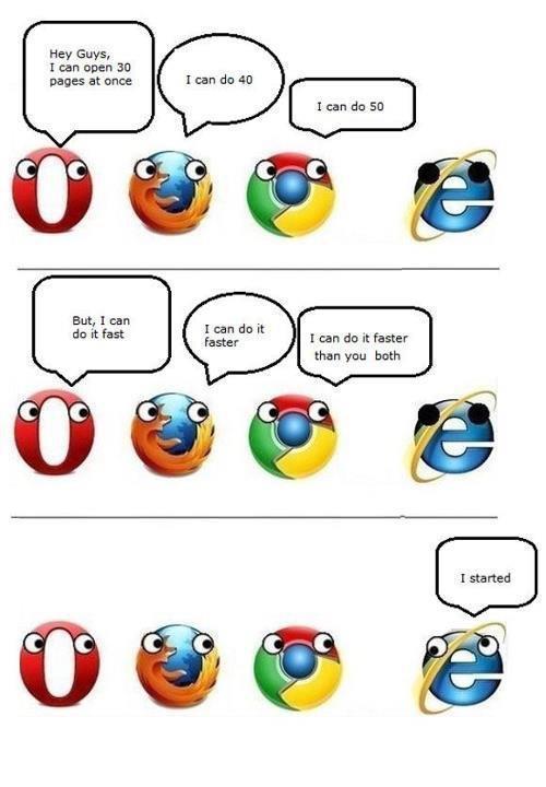 Webbläsarhumor