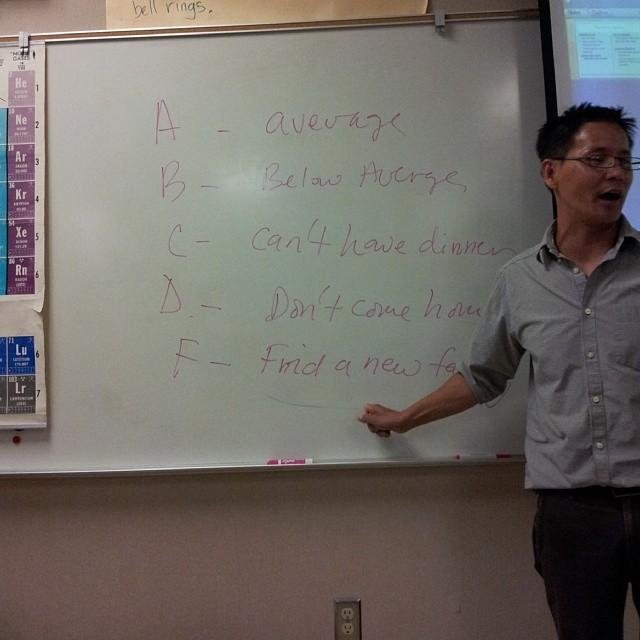Kinesiska betyg