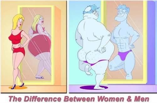 Män och kvinnor