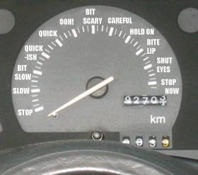 Hastighetsmätare för tjejer