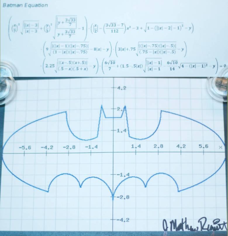 Batman-ekvationen!
